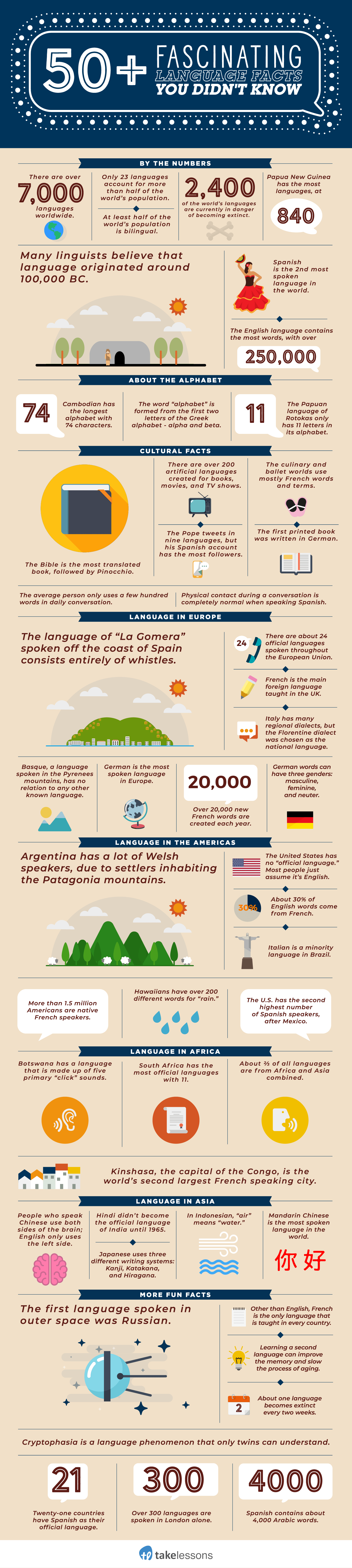 50 Language-Facts-infographic (1)
